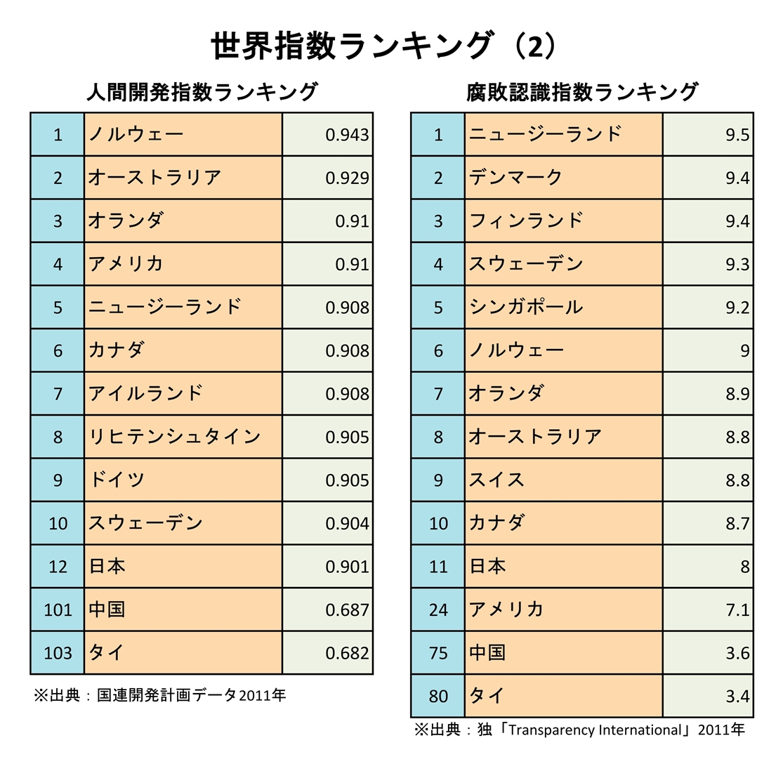 world_indexranking_01