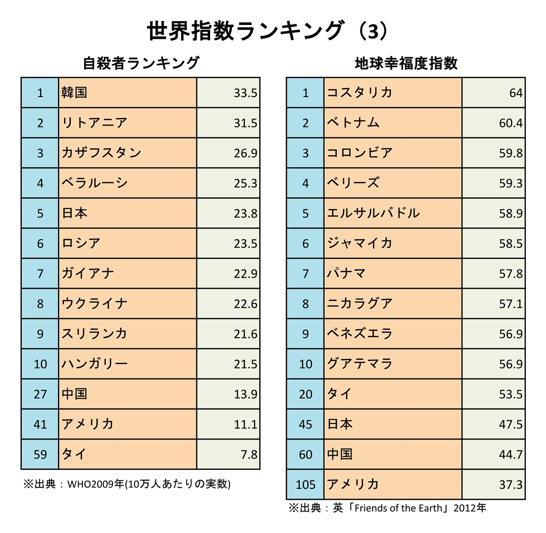 world_indexranking_02