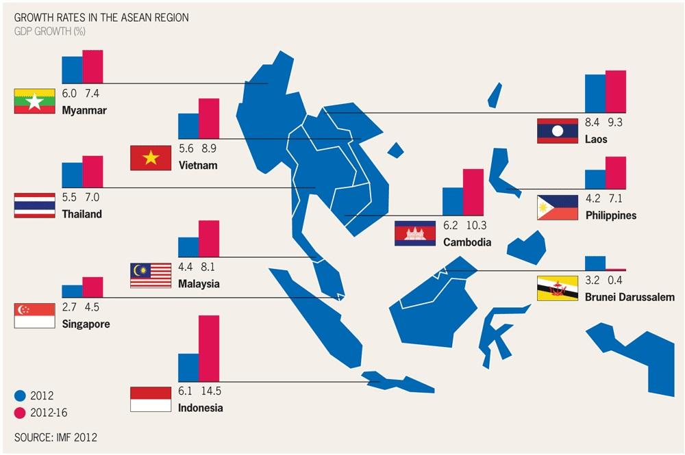 ASEAN (4)