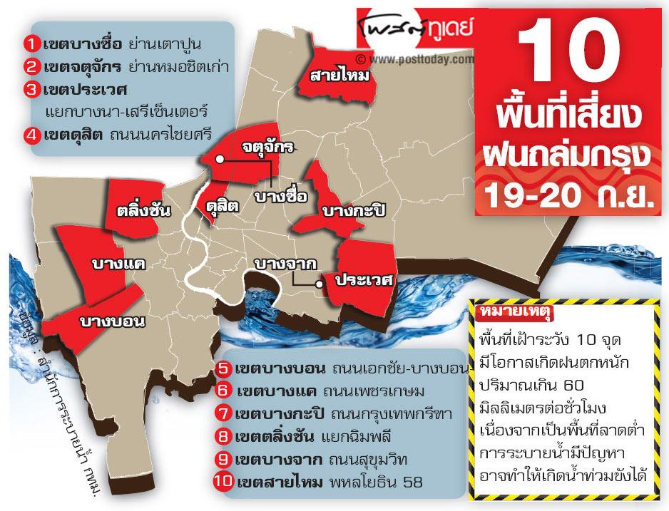 バンコクの洪水警戒エリア