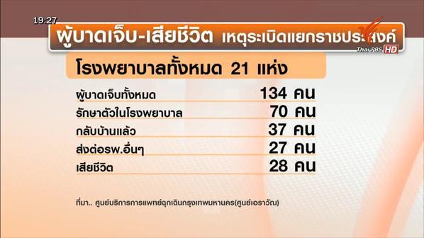 出展:Thai PBS