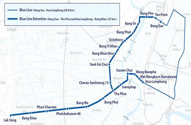 バンコクの地下鉄マップ