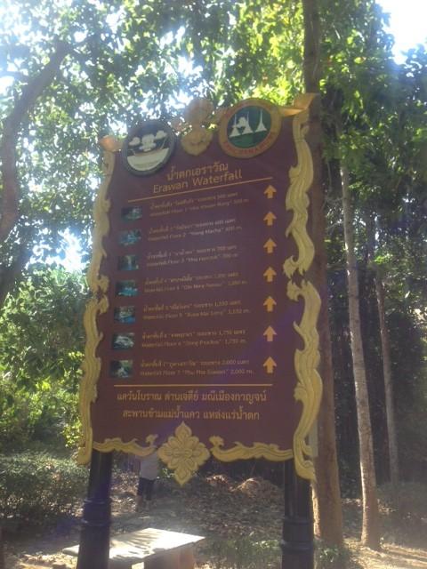 エラワンの滝、第1〜7までの看板