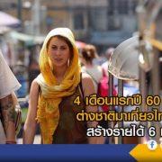 2017年1月-4月の訪タイ外国人観光客数 ©Nation TV