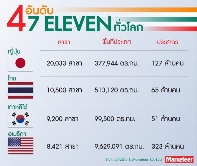 日本、タイ、韓国、アメリカ